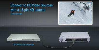 Casio Super Slim Projector flash presenation